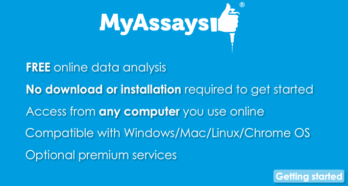 Introducing MyAssays